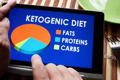 Keto of Ketogenic dieet stock afbeelding