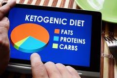 Keto ou dieta Ketogenic imagem de stock