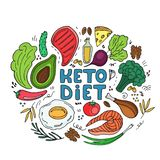 Keto paleo diet hand drawn banner. Ketogenic low carb and protein, high fat. Healthy food in doodle style vector illustration