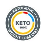 Ketogenic banta vektoretiketten 100 procent sund viktförlust keto bantar näringsymbolen stock illustrationer