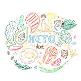 Ketogenic diet banner in hand drawn doodle style. Low carb dieting. Paleo nutrition. Keto meal protein and fat.  stock illustration