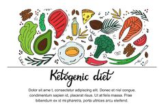 Ketogenic diet horizontal banner in hand drawn doodle style. Low carb dieting Paleo nutrition. Keto meal protein and fat. Ketogenic diet horizontal banner in vector illustration