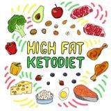 Ketogenic dieta wektoru ilustracja royalty ilustracja