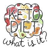 Ketogenic dieta wektoru ilustracja ilustracja wektor
