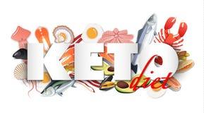 Ketogenic Keton-Diätlogo, Buchstaben gefüllt mit Arten der Nahrung lizenzfreies stockfoto