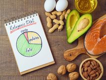 Ketogenic low carbs diet concept. Healthy eating and dieting with salmon fish, avocado, eggs and nuts. Top view royalty free stock image
