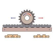 Kettenrad und Kettengestell Pfeile zeigen die Bewegungsrichtung Vektorikonen stellten ein Stockfotografie