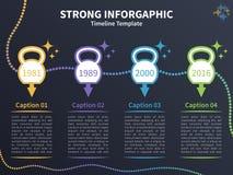 Kettlebell infographic, linia czasu Fotografia Royalty Free