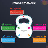 Kettlebell infographic Royalty Free Stock Image