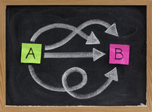 Keuzen, opties, alternatieven, oplossingen Stock Foto's