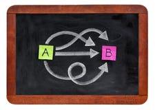 Keuzen, opties en alternatieven - bord stock foto