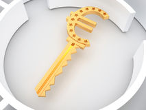 Key and euro Royalty Free Stock Images