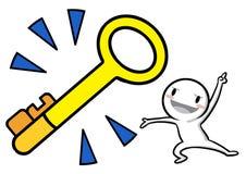 key lösning till Arkivbild