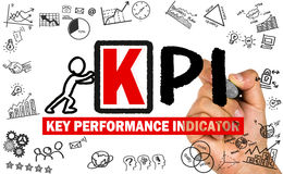 Key performance indicator concept Royalty Free Stock Images