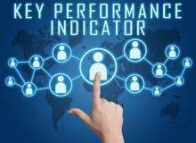 Key Performance Indicator Stock Images