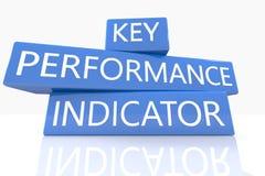 Key Performance Indicator Royalty Free Stock Images