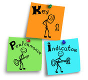 Key performance indicator drawings on a post notes Stock Photos