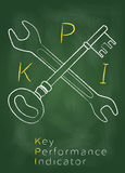 Key performance indicator emblem. Key performance indicator shown as crossed key and wrench on green blackboard Royalty Free Stock Images