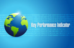 Key performance indicator globe sign Stock Image