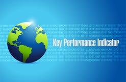 key performance indicator globe sign Stock Image