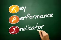 Key performance indicator Royalty Free Stock Images
