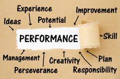 Key performance indicator. Stock Photos