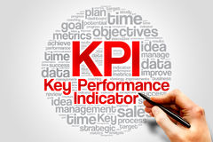 Key Performance Indicator. KPI - Key Performance Indicator word cloud, business concept Stock Images