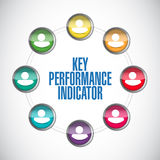 Key performance indicator people diversity Royalty Free Stock Photos