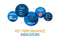 KEY PERFORMANCE INDICATORS Vector Concept Banner on Circles. Icons and phrases explaining the concept KEY PERFORMANCE INDICATORS on overlapping blue circles stock illustration