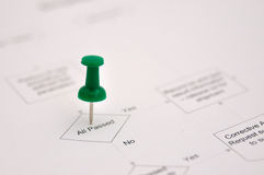 Key point of process. A green drawing pin and flow chart of a process Stock Photos