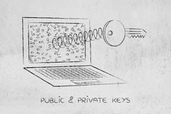 Key on spring out of laptop screen, encryption & security Stock Image