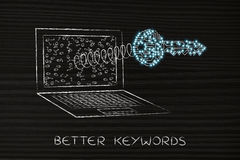 Key on spring out of laptop screen, keyword suggestion Stock Images