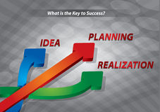 Key of success Stock Photos