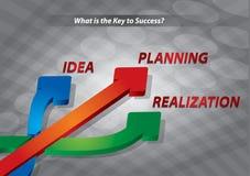 Key of success Stock Photos