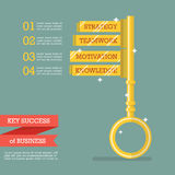Key success of business infographic Stock Photos