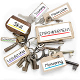 Key Tag Concept. Photo of key bunch and paper tags with EMPOWERMENT conceptual words Royalty Free Stock Photography