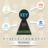 Key to Success in Business Illustration Royalty Free Stock Photos