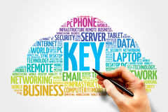 Key word cloud Royalty Free Stock Photo