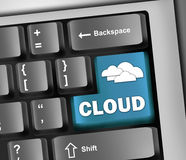 Keyboard Illustration Cloud Computing Royalty Free Stock Images