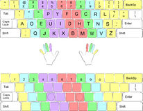 Keyboards. Dvorak and blank keyboards for training royalty free illustration