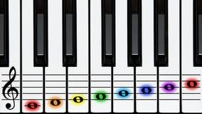 Keyborad del piano, notas del clef agudo en colores Imagenes de archivo