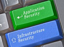 Keys for application and infrastructure security. Keyboard with keys for application and infrastructure security Stock Images