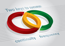 Keys of success Stock Photo