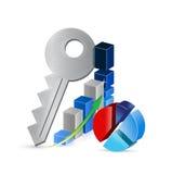 Keys to business profits concept illustration Royalty Free Stock Photo