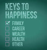 Keys to happiness check box selection. Illustration Stock Photos