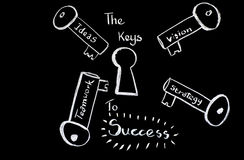 The Keys to Success Stock Photo