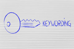 Keywords, searches and internet Royalty Free Stock Images