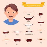 Kid mouth animation. Phoneme mouth chart. Alphabet prononciation. Kid mouth animation. Phoneme mouth chart isolated. Alphabet prononciation Royalty Free Stock Images