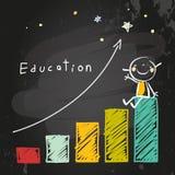 Kids education blackboard Royalty Free Stock Images