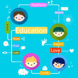 Kids education infographic Stock Photos